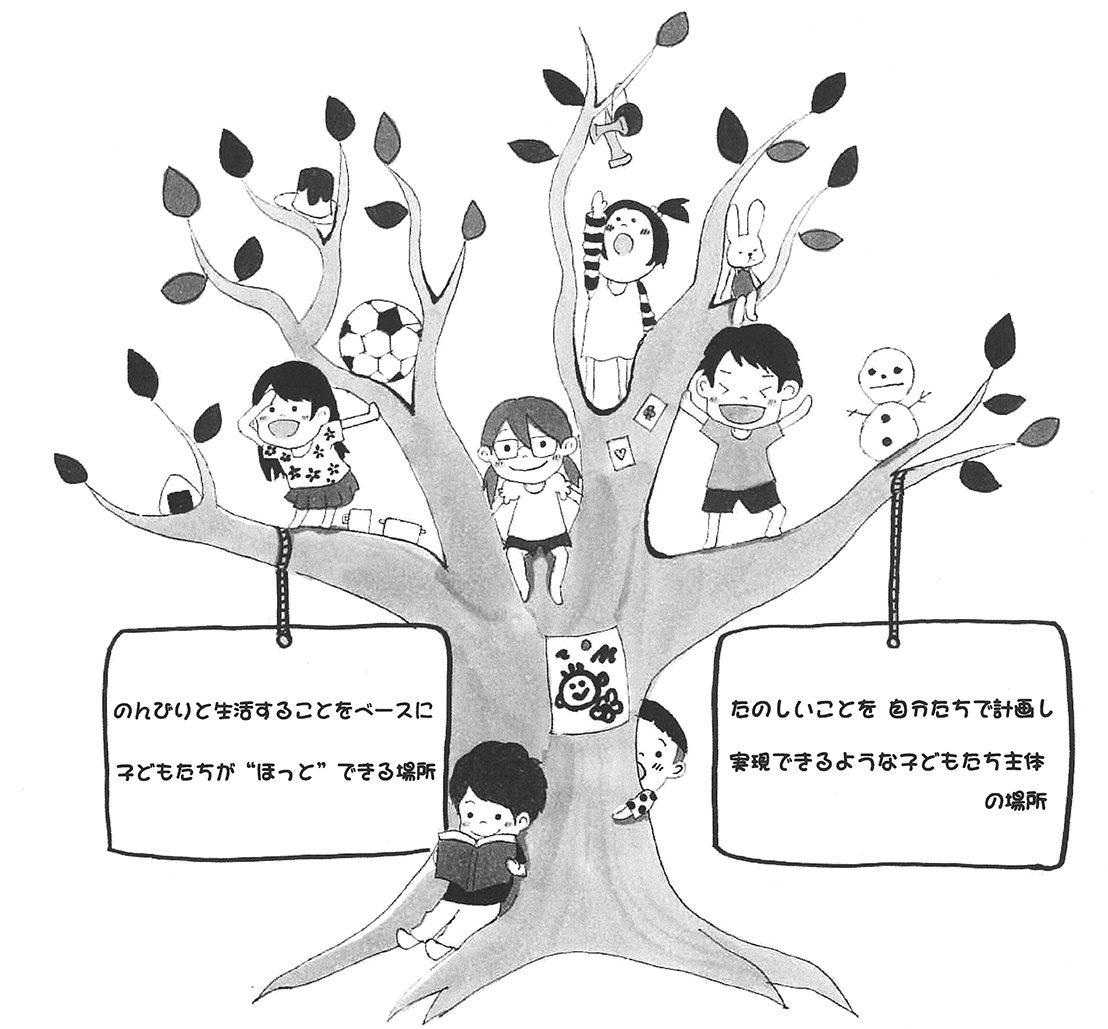 児童保育センター|運営方針・保育目標